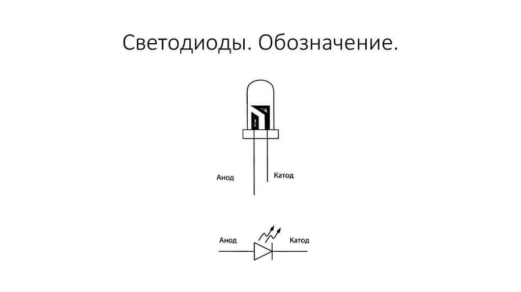 Электролиз — знаешь как
