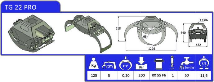 Обзор гидравлических грейферов и их видов