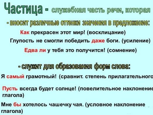Частицы в русском языке: классификация и правописание :: syl.ru