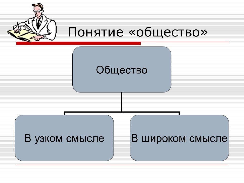 Общество — википедия с видео // wiki 2