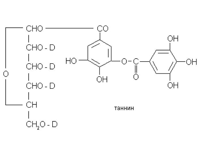 Танины - характеристики, состав, применение, рецепты, польза и вред