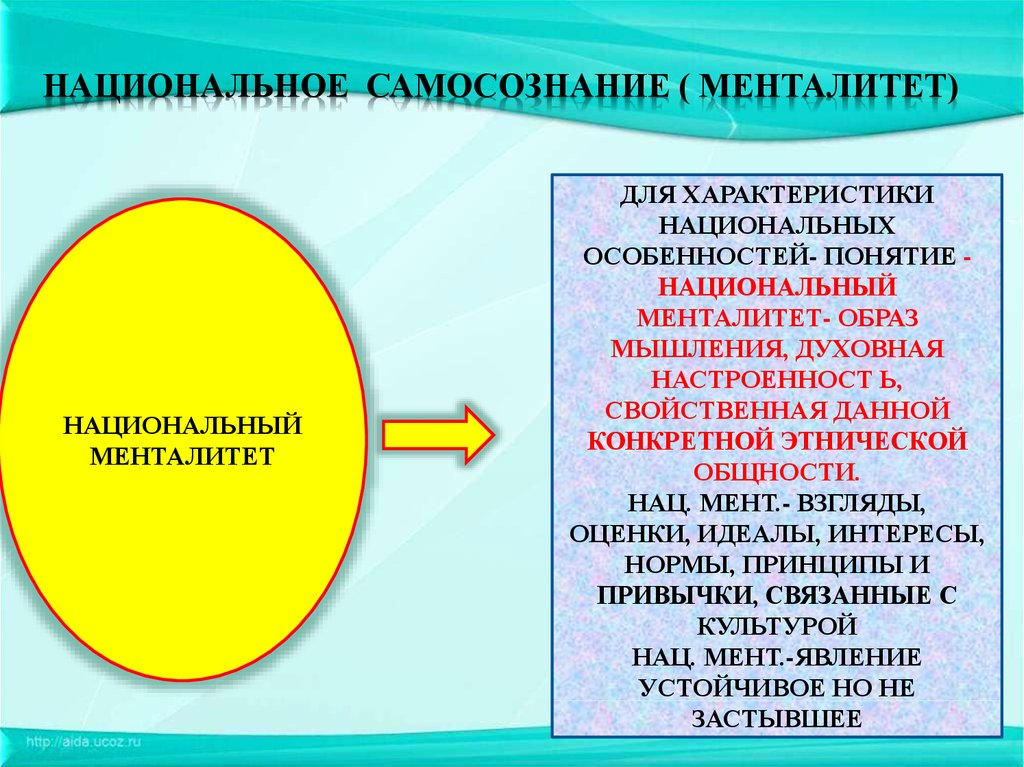 Что такое менталитет: понятие, примеры, виды менталитета
