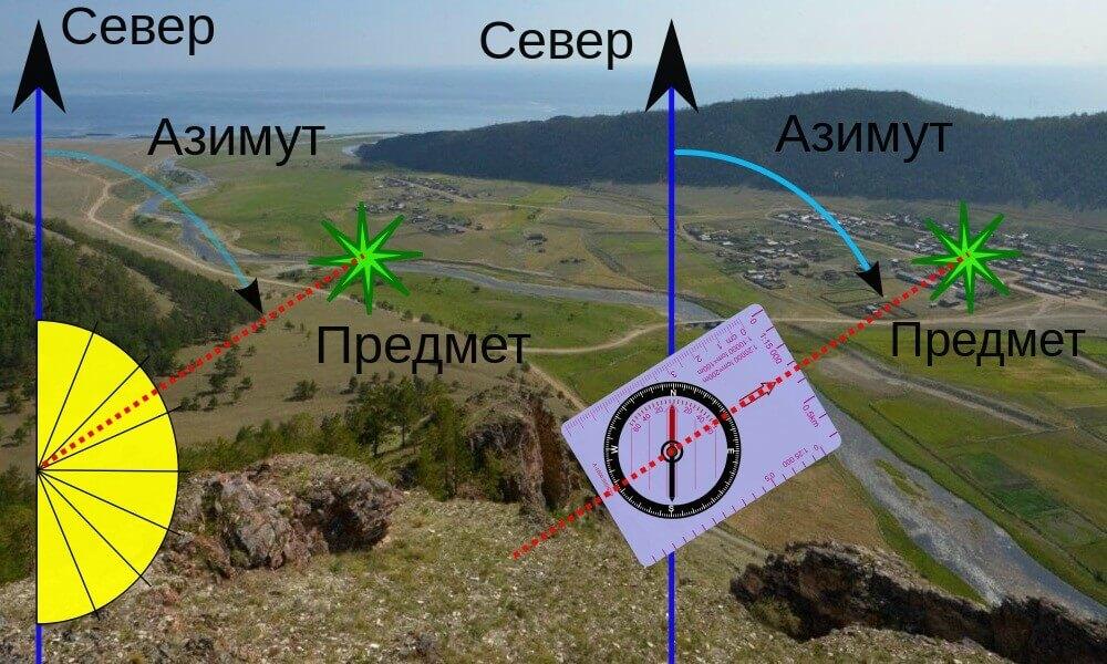 Как определить азимут: по компасу, карте и с помощью солнца