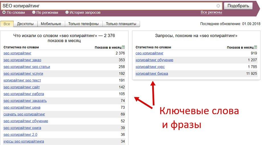 Какправильно использовать ключевые слова дляпродвижения сайта. читайте на cossa.ru