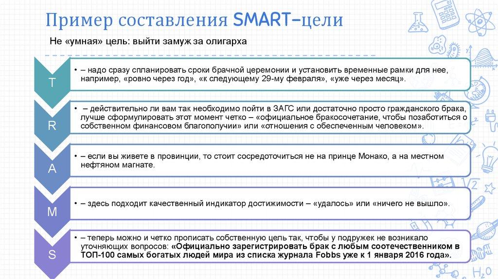 Смарт-1