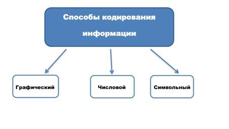 Типологии социальных групп: определение, понятие и виды : labuda.blog типологии социальных групп: определение, понятие и виды — «лабуда» информационно-развлекательный интернет журнал