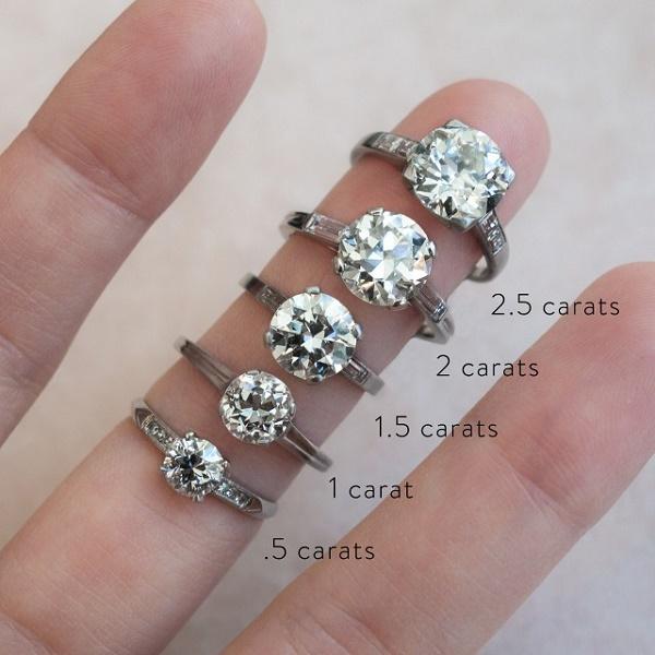Каратность бриллиантов: таблица в мм, определение веса по диаметру