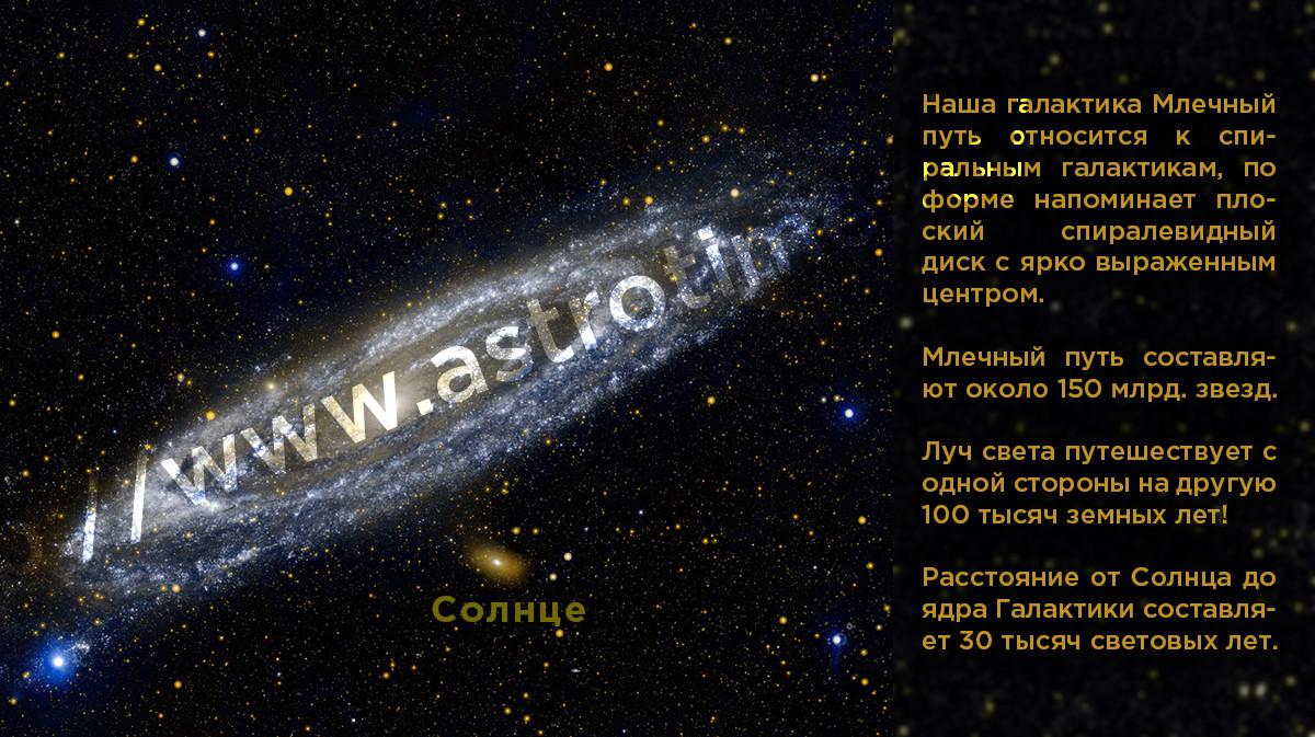 Космос - это что такое? интересные факты о космосе