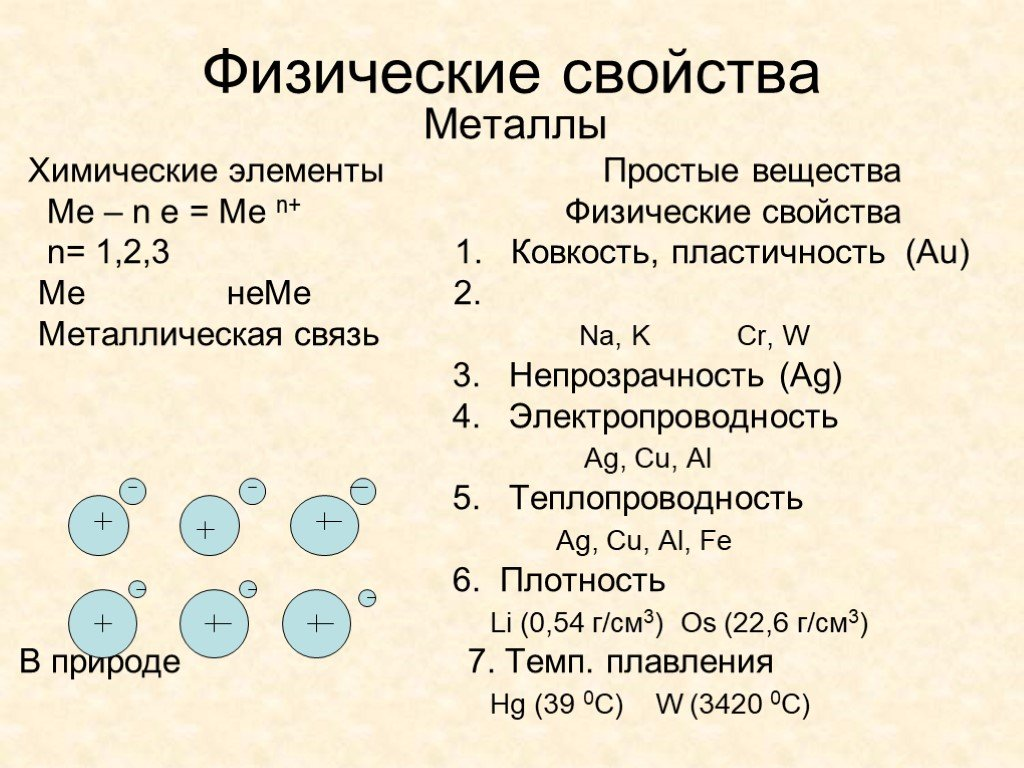 Металл или метал: как правильно пишется слово?
