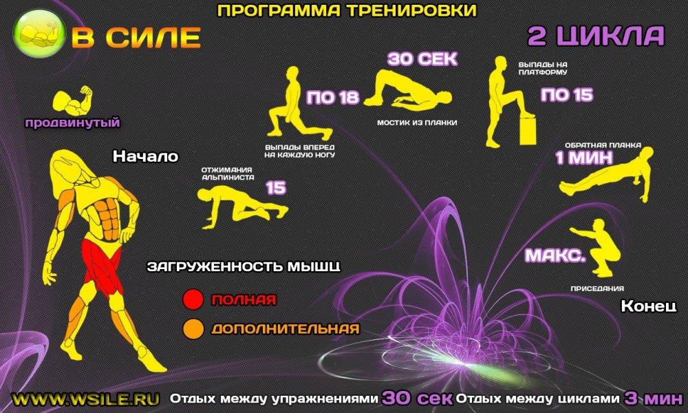 Что такое кроссфит и почему стоит начать им заниматься? | gq russia