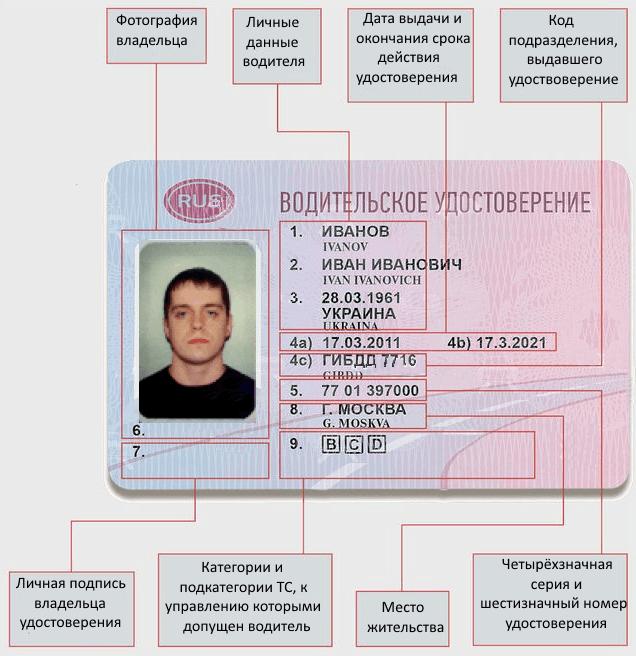 Что значит водительское удостоверение категории b1