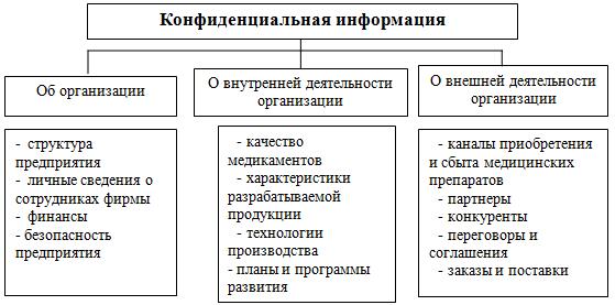 Структура - что такое слово может означать? основные значения и понятие структуры