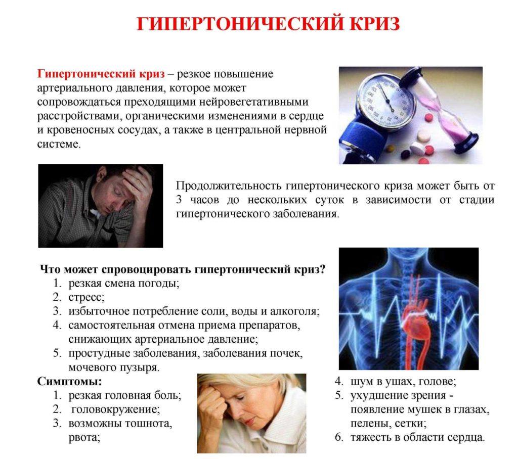Гипертонический криз – симптомы, первая помощь, лечение и последствия