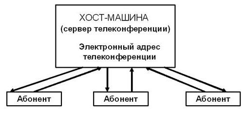 Usenet faq