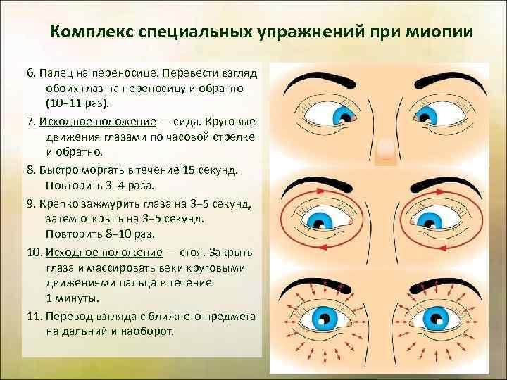 Артифакия глаза — что это такое?