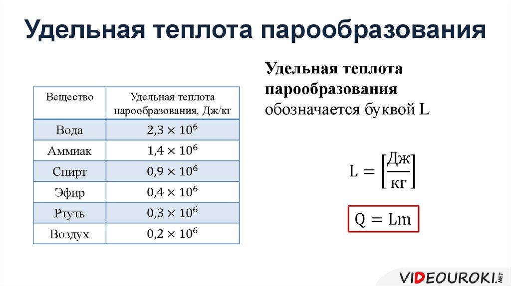 Количество теплоты и тепловая мощность. расчет в excel. | блог александра воробьева