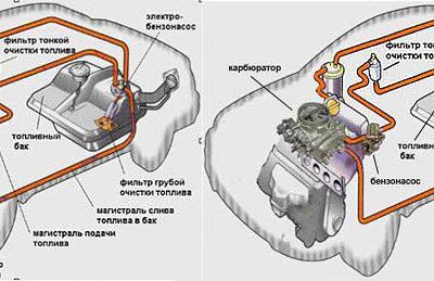 Значение слова «мотор» в 10 онлайн словарях даль, ожегов, ефремова и др. - glosum.ru