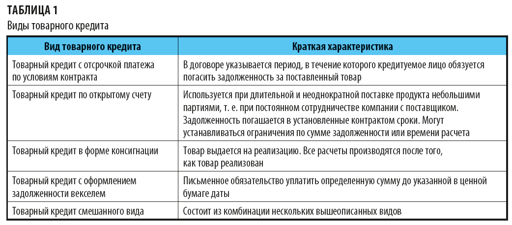 Что такое лимит и где употребляется данное слово :: businessman.ru