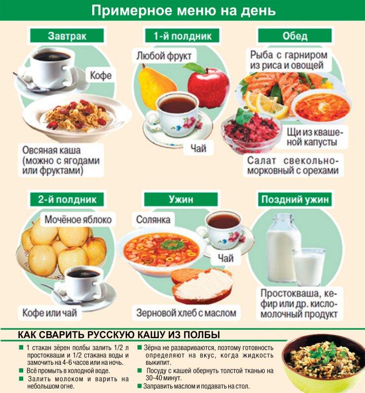 Дробное питание - принципы и меню