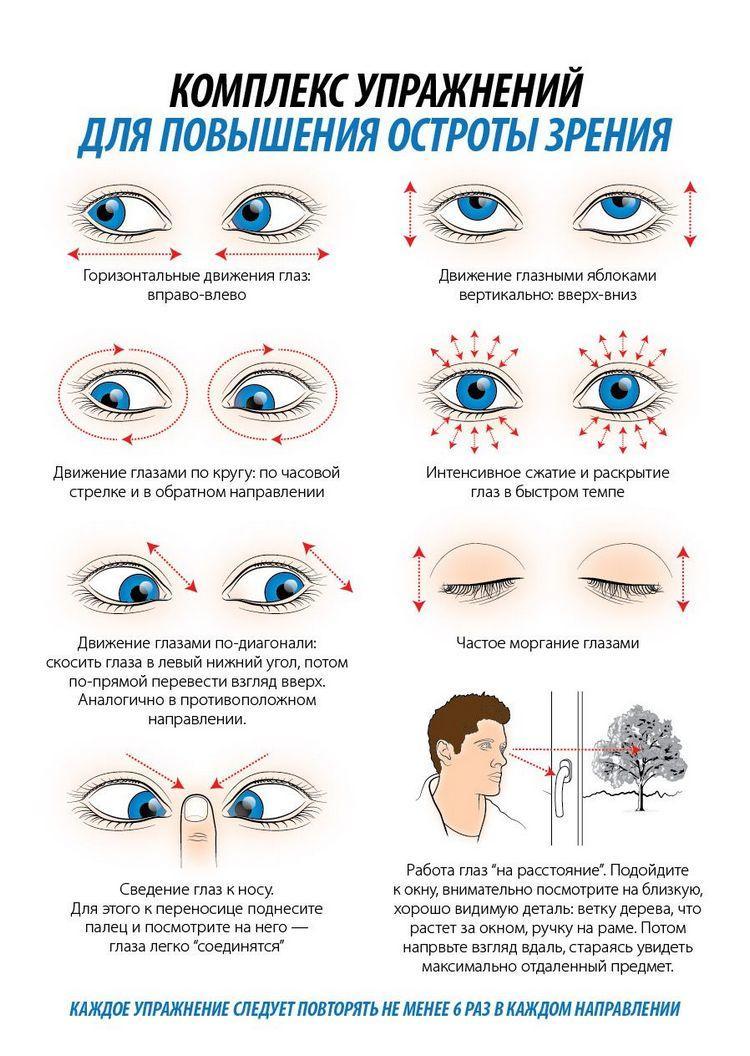 Пальминг для глаз: как делать, подготовка, кому противопоказано