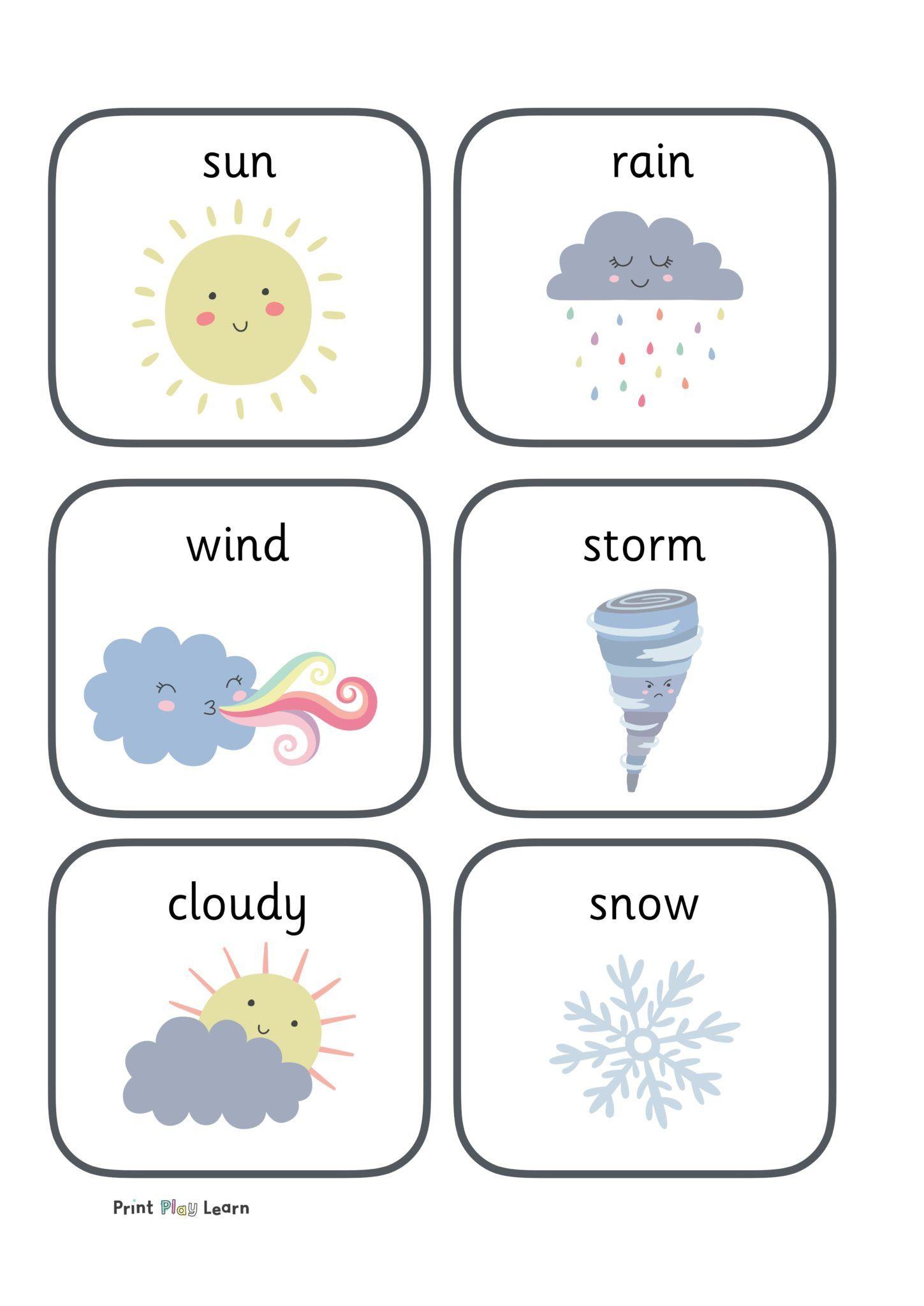 Что такое метеорология? - other