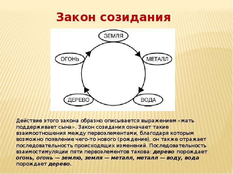 Созидание (благотворительный фонд) — википедия. что такое созидание (благотворительный фонд)