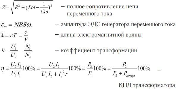 Частота электромагнитных колебаний