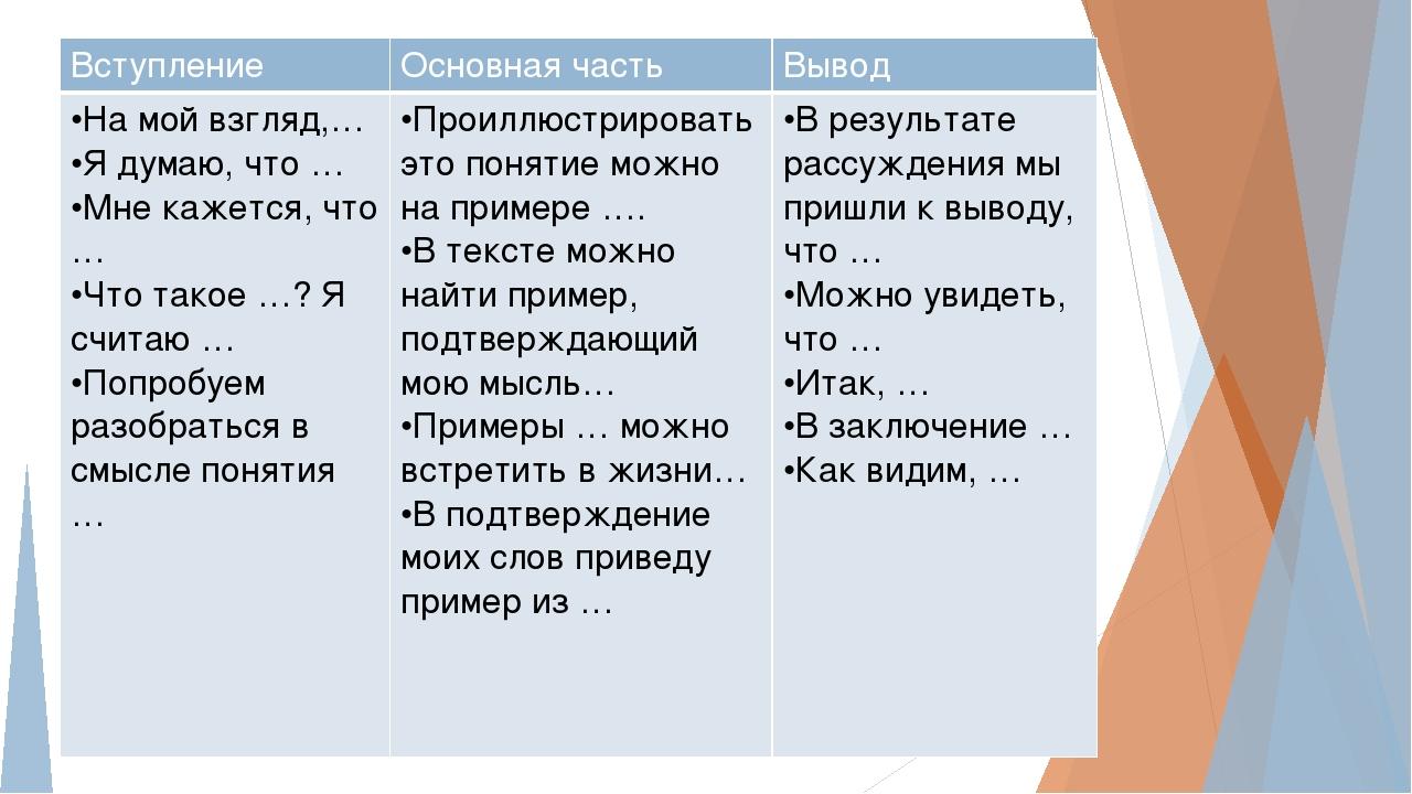 Сочинение на тему «что такое счастье?» (5-6 класс) - rumozg
