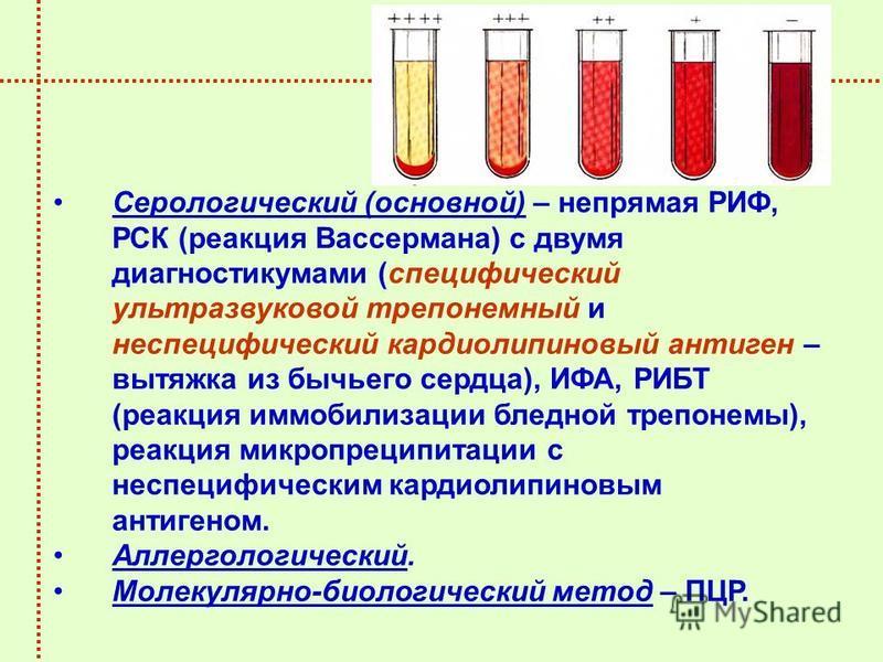 Кровь на реакцию вассермана: опытный венеролог в москве.
