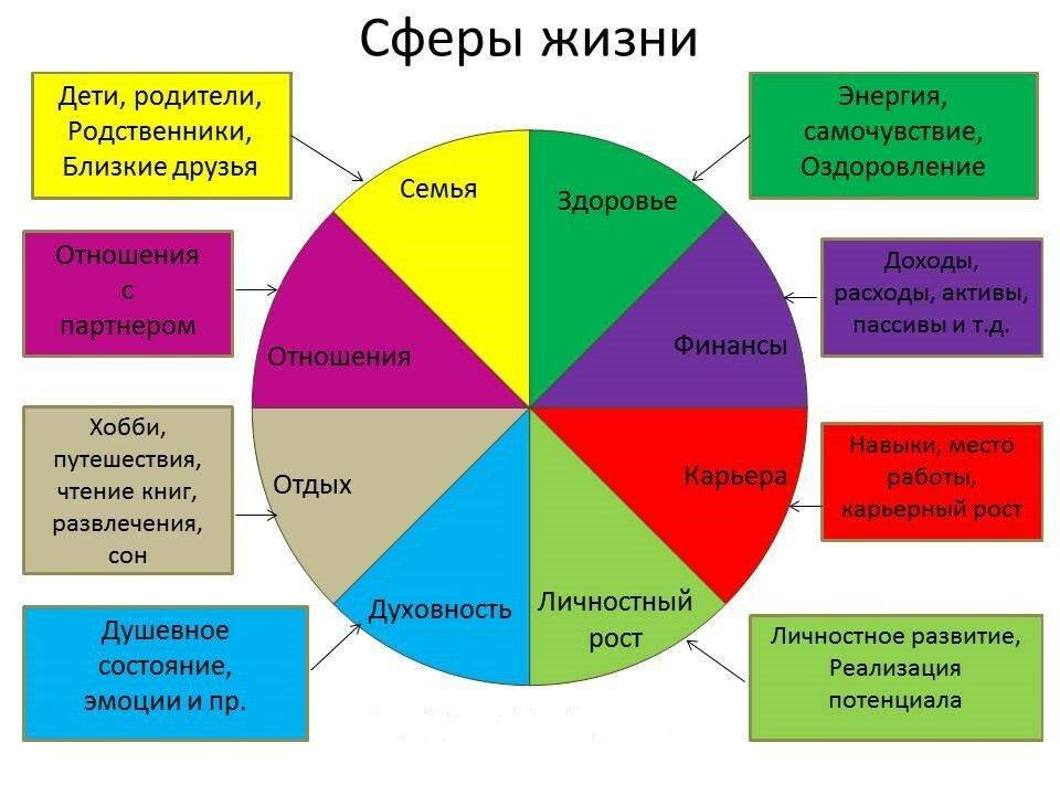 Что такое счастье и где его найти?  | психология | школажизни.ру