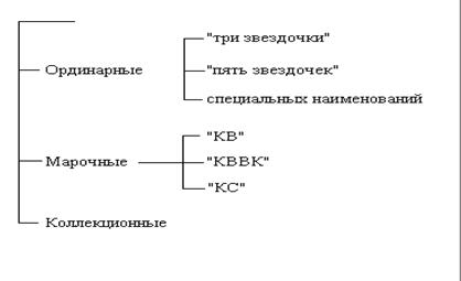 Что означают буквы vsop, xo и подобные на коньяке?