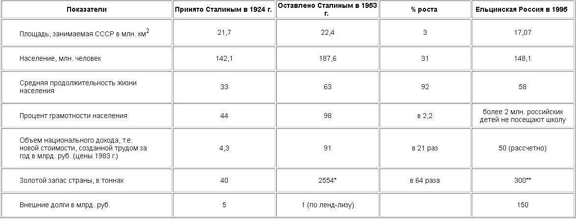 Административно-территориальное деление россии
