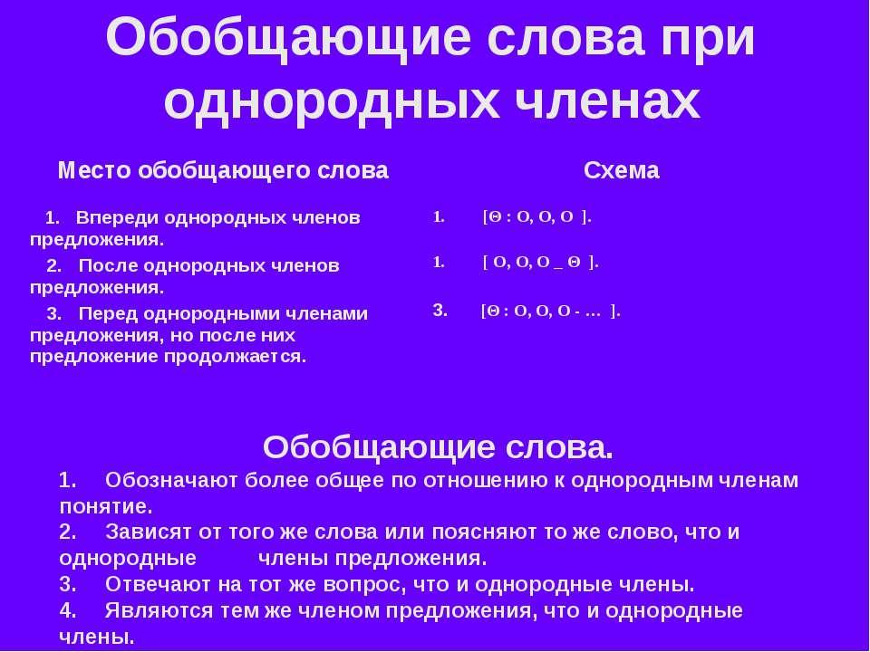 Обобщающие слова при однородных членах предложения (примеры)