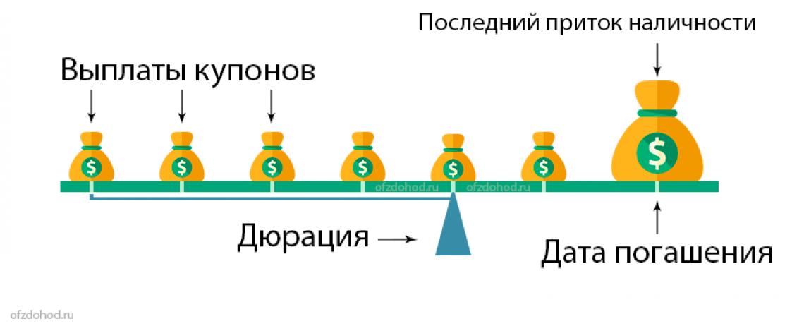Финтолк   нескучно о финансах