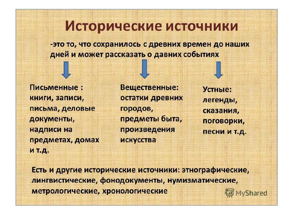 Исторические источники — википедия с видео // wiki 2