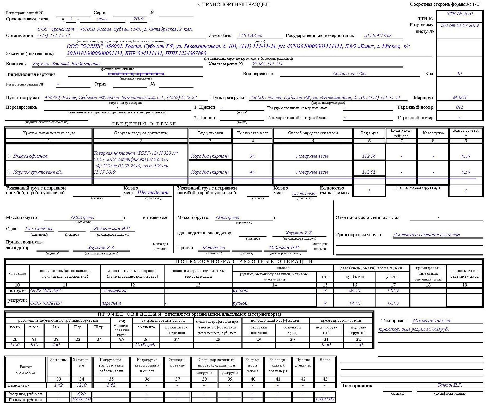 Товарная накладная: назначение, оформление, объединение со счетом-фактурой