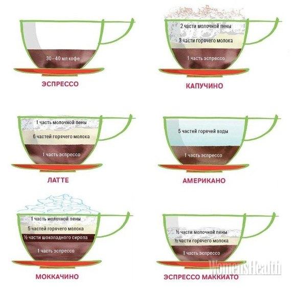 Кофе американо - что это такое