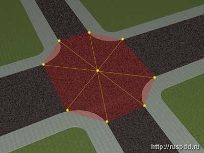 Правила проезда перекрестков в картинках 2019 года: регулируемый, нерегулируемый, крогового, т-образный
