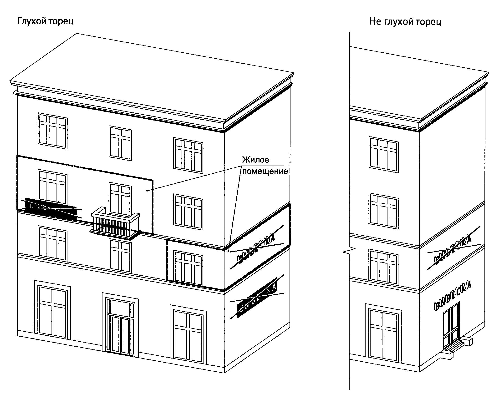 Торец здания, как выглядит, что имеется в виду, понятие
