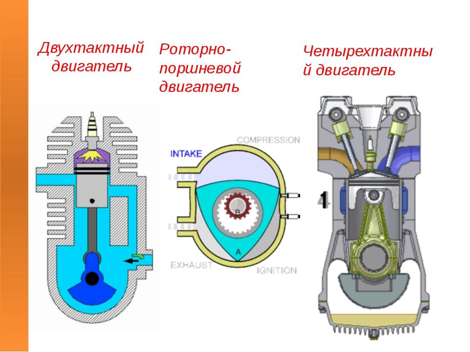 Что собой представляет автомобильный инжектор, как он работает и чем отличается от карбюратора