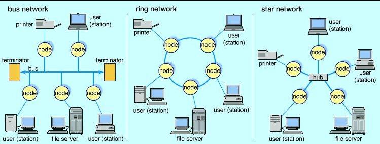 Информатика  и вычислительная техника