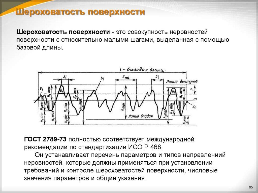 Шероховатость поверхности ra и rz - таблица значений