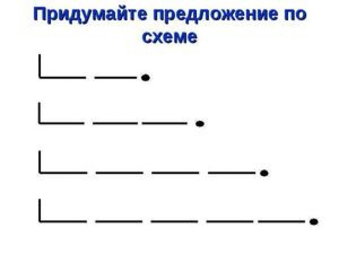 Как пишется схема предложения