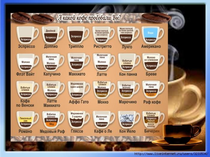 Раф-кофе — википедия. что такое раф-кофе