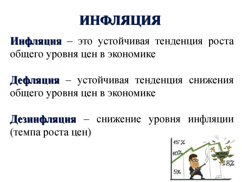 Дефляция — это ... что такое дефляция: причины, последствия, инструменты, особенности, развитие