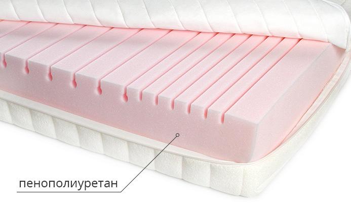 Немного о полиуретане | часть 2. полиуретановые эластомеры