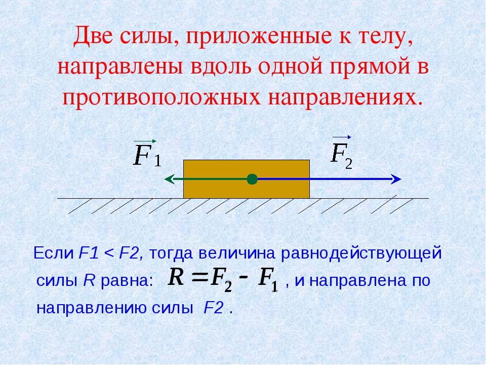 """Урок физики в 9-м классе по теме """"равнодействующая сил"""""""