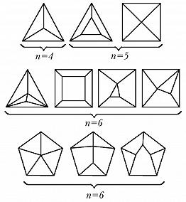 Многогранник — википедия. что такое многогранник