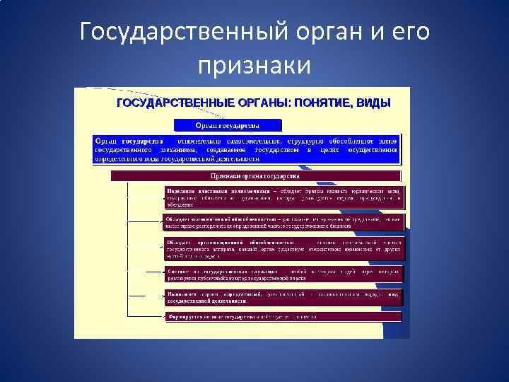 Государственные органы рф: определение, деятельность и полномочия