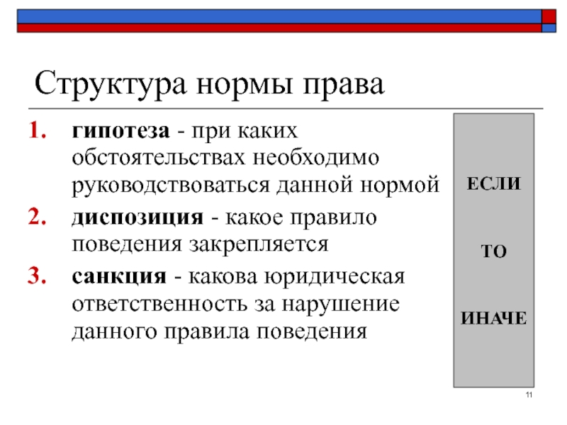 Норма права прямого действия - taxslov.ru